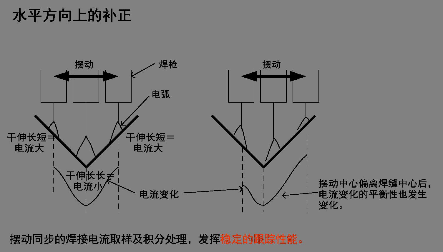 电路 电路图 电子 设计图 原理图 1505_857